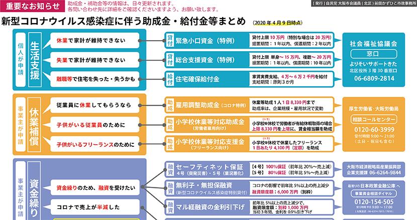 今すぐ利用できる「コロナ関連融資・給付金(4月9日時点)」の超絶わかりやすいまとめ画像を大阪の市議会議員が作成