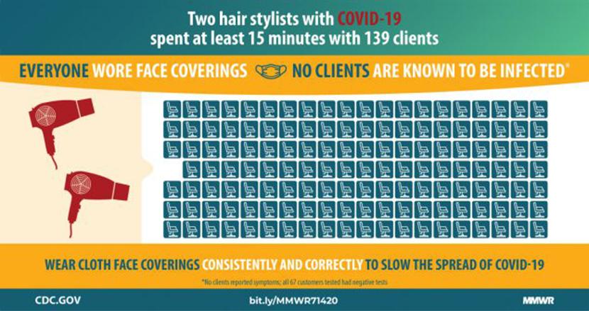 新型コロナ感染の美容師2人が139名に接客!感染者を一人も出さなかった「納得の対策」とは
