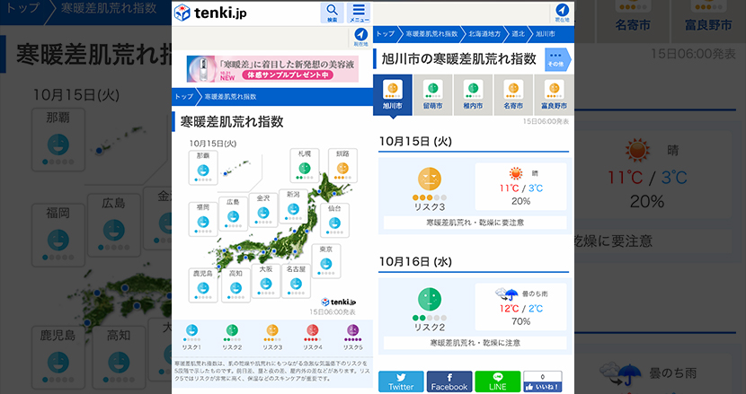 肌荒れの原因は実は寒暖差だった?「tenki.jp」で日々の肌荒れリスクレベルを公開