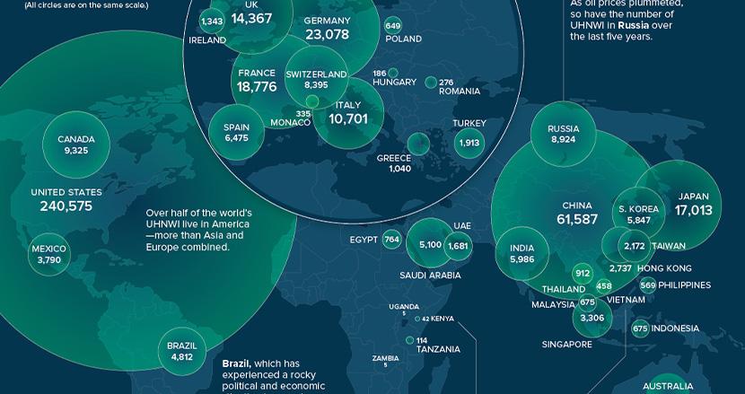 資産3000万ドル以上の「超富裕層」の住んでいる国をマップ化したら、2つの国の成長に目が留まった